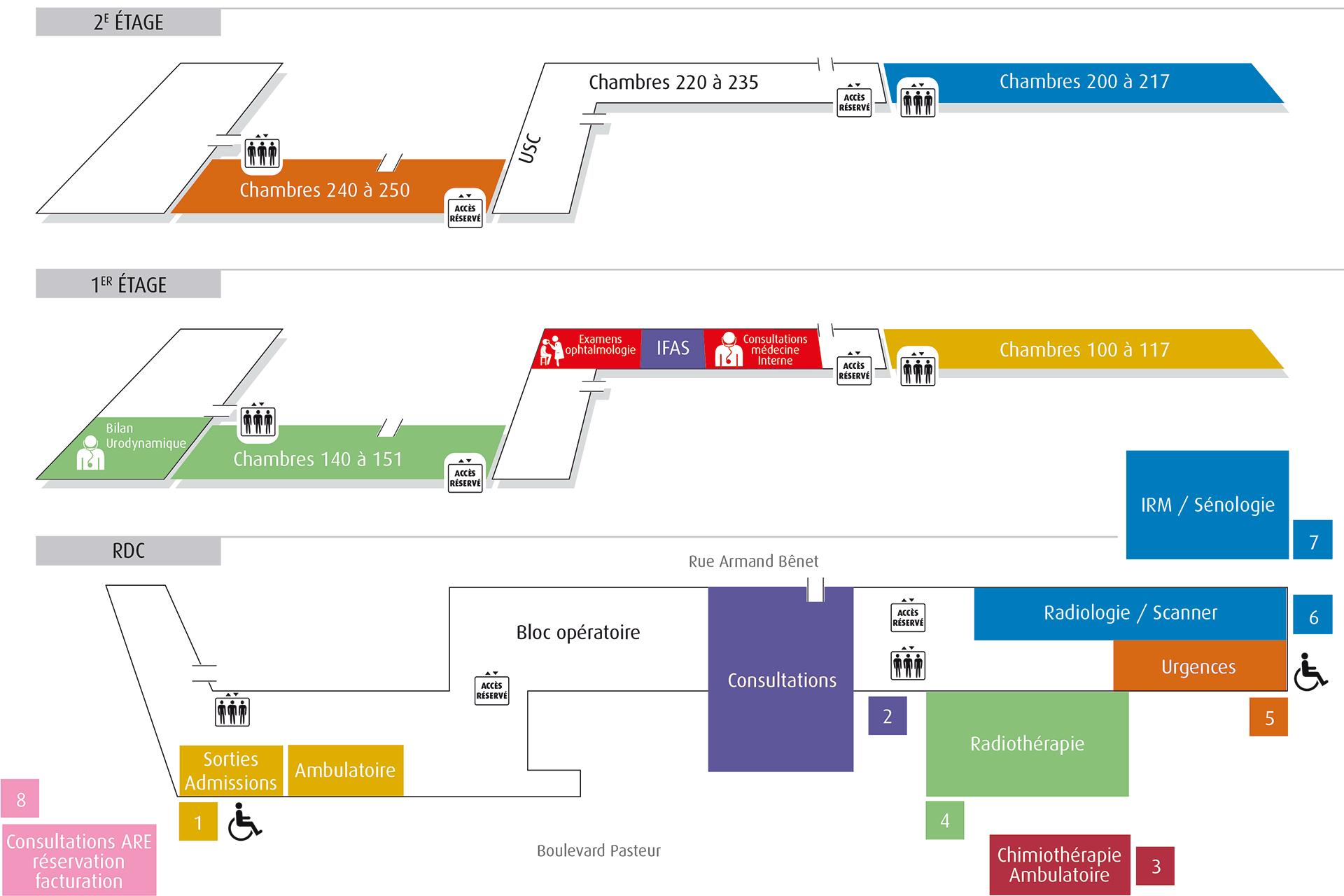 Plan Hôpital Privé Pasteur